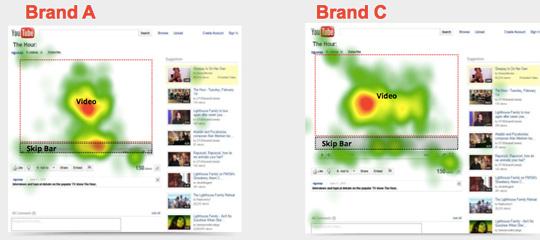trueview dane Przykłady ciekawych reklam Trueview