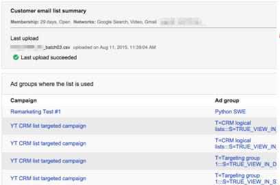analiza listy Dopasowanie reklam do klienta, czyli jak dotrzeć do najcenniejszych klientów w Google