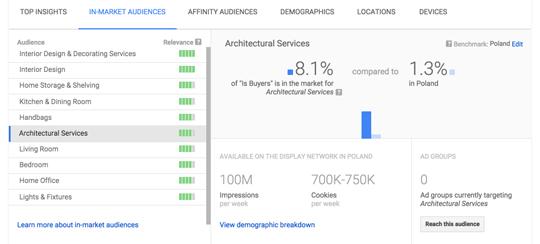 Informacje o segmentach na rynku