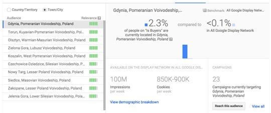 Statystyki odbiorców - lokalizacja użytkowników