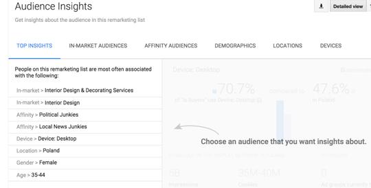 Statystyki odbiorców w AdWords